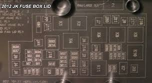 2015 jeep jk fuse box diagram 2015 wiring diagrams online