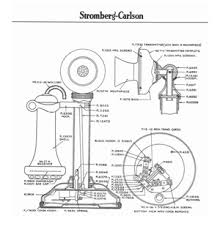 candlestick phone wiring wiring diagrams favorites stromberg carlson company telephonearchive com antique telephone candlestick phone wiring