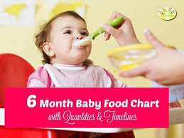 Starting Baby On Solids Chart India 6 Month Baby Food Chart Indian Food Chart For 6 Months Old