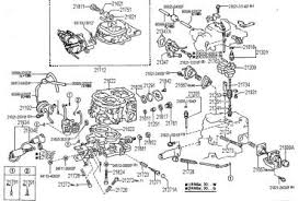 96 chevy car wiring diagram tractor repair wiring diagram 1983 chevy p30 wiring diagram further 2004 jeep grand cherokee wiring diagram image also 97