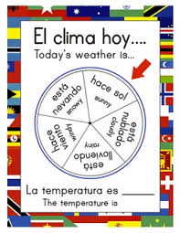 Bilingual Classroom Labels Signs World Flags Spanish English