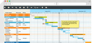 Gantt Chart Planning Project Planning With Gantt Chart Gantt Chart Projects Chart