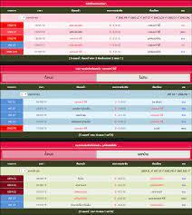 ทีเด็ดบอลพรีเมียร์ลีกอังกฤษ : เลสเตอร์ ซิตี้ VS วูล์ฟแฮมป์ตัน
