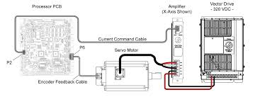servo alarm diagram simple wiring diagram sigma 1 axis servo motor and cables troubleshooting guide servo circuit diagram servo alarm diagram