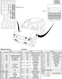 1996 isuzu hombre wiring diagram 1996 wiring diagrams database flasher relay location 1997 isuzu hombre