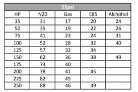Clk55 W Nitrous Express 50hp Shot Dyno Results Mbworld