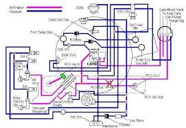 willys cj wiring diagram on willys download wirning diagrams 1979 jeep cj7 wiring harness diagram at Jeep Cj7 Wiring Harness Diagram