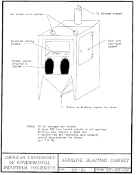 Sand Blaster Cabinet Silica Etool Control Measures Abrasive Blasting Abrasive