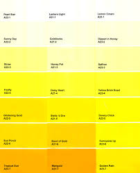 Shades Of Yellow Color Chart Urochrome Pigment A Primer Yellow Paint Colors Yellow