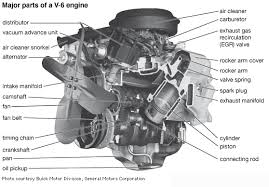 v type engine v 6 engine kids encyclopedia children s art an automobile engine consists of many working parts