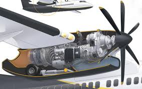Aircraft Engines Explained and Types of Aviation Engines with ...