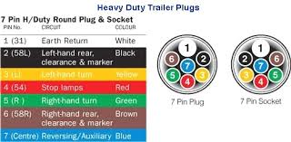 wiring diagrams for 7 way round trailer connectors etrailer com 7 way trailer plug wiring diagram gmc at 7 Round Trailer Plug Diagram