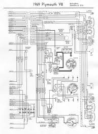 electrical diagrams for chrysler dodge and plymouth cars in mopar free wiring diagrams for ford at Chrysler Dodge Wiring Diagram