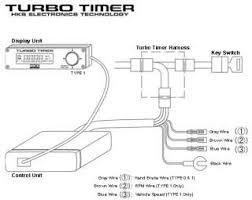 blitz fatt turbo timer wiring diagram somurich com Apexi Turbo Timing Control Box apexi turbo timer wiring diagram subaru the best wiring diagram 2017 255