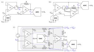 circuit model basiccircuit circuit diagram seekiccom wiring seekiccom circuitdiagram basiccircuit mostoacloadinterfacehtml circuit model basiccircuit circuit diagram seekiccom