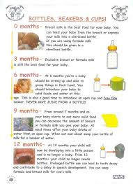 8 Month Baby Food Chart In Urdu 8 Months Food Chart For Babies Youtube 3 Month Baby In Urdu