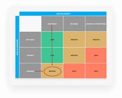 Risk Assessment Matrix Template Download Now Teamgantt
