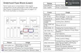 chevrolet fuse box diagram cruze utility 14 blazer basic wiring o full size of chevrolet utility fuse box diagram corsa lacetti 2005 wiring o diagrams radiator