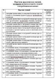 Отчет по практике бухгалтерский учет на предприятии оптовой торговли Автозаводский районный суд города Нижний Новгород