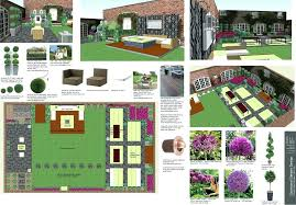 Home Garden Design Software Remodelling Custom Decorating Ideas
