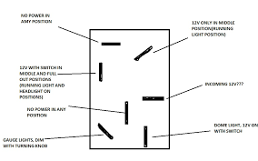 car headlight switch wiring diagram wiring diagrams best 63 headlight switch pinout help desperately needed ford muscle vw headlight switch wiring diagram car headlight switch wiring diagram