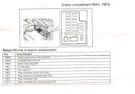 07 volvo s60 fuse diagrams wiring diagram insider 07 volvo s60 fuse diagrams electrical wiring diagram 07 volvo s60 fuse diagrams