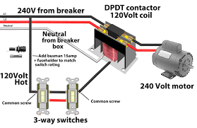 contactors incredible double pole contactor wiring diagram Two Pole Switch Wiring Diagram at Double Pole Contactor Wiring Diagram