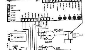 meyer v plow wiring diagram 70 wiring diagrams best meyer v plow wiring diagram 70 wiring diagram library meyer e 47 wiring diagram meyer v plow wiring diagram 70