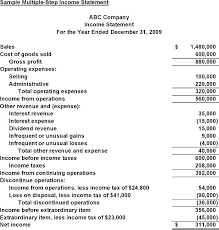 Financial Statement Template Excel Simple Income Literals