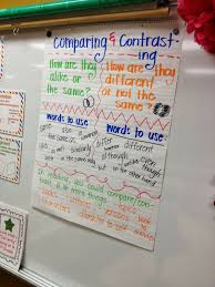 the fashionista teacher compare and contrast anchor chart nd  the fashionista teacher compare and contrast anchor chart