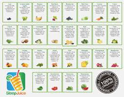 Ageless Vegetable Calories Chart In Urdu 2019