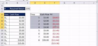 Microsoft Cash Flow How To Calculate Stock Value Based On The Value Of Future Dividend