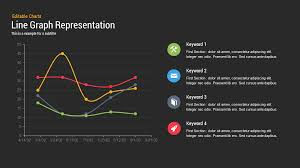 Line Chart Ppt Line Chart Representation Powerpoint Templates And Keynote