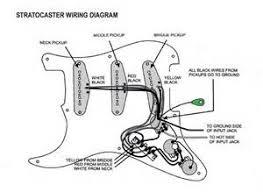 similiar strat wiring diagram keywords standard strat hss wiring diagram on strat guitar wiring diagram