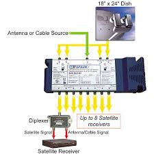 swm lnb wiring diagram wirdig dish network lnb wiring diagram get image about wiring diagram