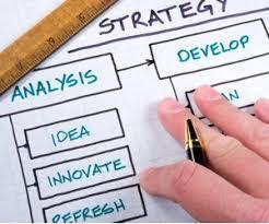 Грамотная разработка маркетинговой стратегии компании Рекламное  Грамотная разработка маркетинговой стратегии компании