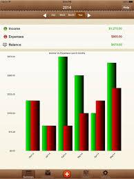 Easy Expense Tracker Easy Expense Tracker Pro App Price Drops