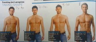 An Objective Review Of The Mens Fitness 12 Week Body Plan