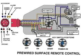 key switch wiring for 96 evenrude page 1 iboats boating forums bob