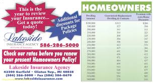 insurance quotes michigan house insurance quotes recent house for 13