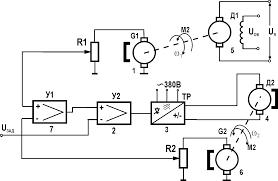 Методические указания по выполнению курсовой работы Методические указания по выполнению курсовой работы