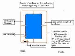 inground pool pump wiring diagram wiring diagram library inground pool pump wiring diagram