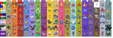Pokemon Gengar Evolution Chart Evolution Chart Pokemon Sprite Pokemon Sprites Pokemon