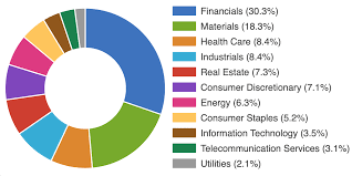 Asx 200 List Of Companies Directory