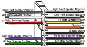 vs commodore ute stereo wiring diagram wiring diagram third level vs commodore stereo wiring diagram wiring diagrams one karaoke machine wiring diagram vs commodore ute stereo wiring diagram