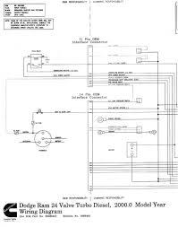 1995 dodge ram 1500 transmission wiring diagram refrence 2001 dodge 1995 dodge ram 1500 transmission wiring diagram new 2001 dodge ram 2004 dodge ram 1500