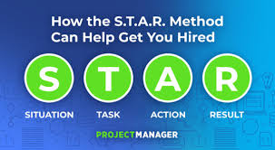 Star Interviewing Method Using The Star Method To Crush Your Next Interview