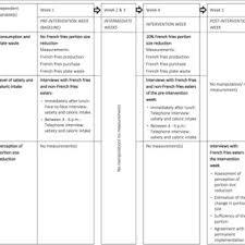 Flow Chart Of Subgroup Interviews Download Scientific Diagram