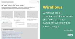 Design Review Process Flowchart Design Review Process Flowchart 2019