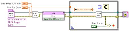 emulating a lvdt a labview fpga target national instruments using fpga based lvdt emulator in an application